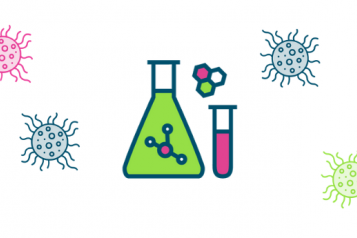 Image of a test tube surrounded by COVID icons