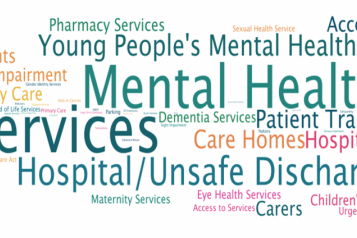A Wordcloud that shows a range of different words that highlight different issues that are important to people